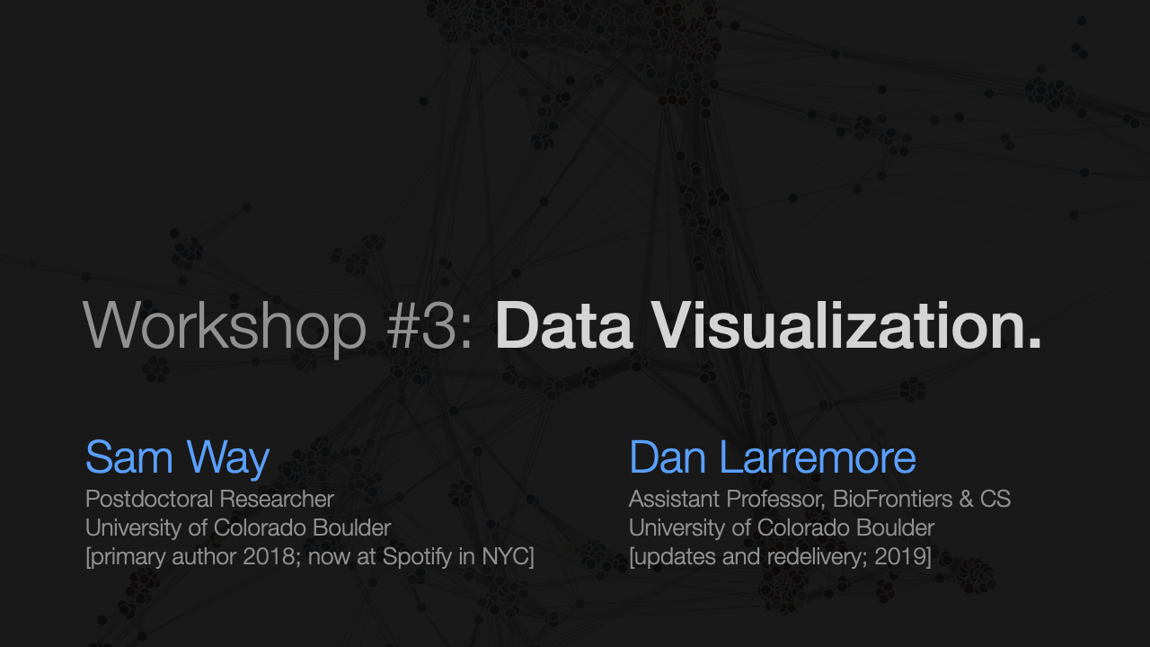 Workshop: Data Visualization